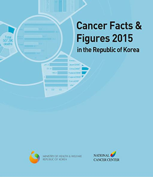 Cancer Facts & Figures 2015