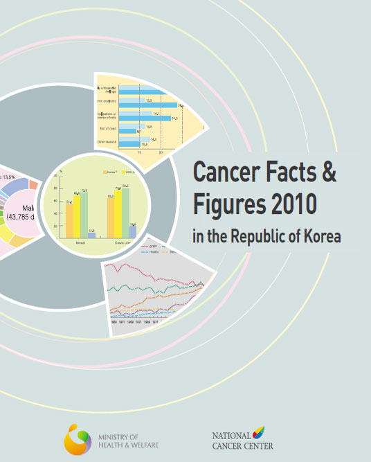 Cancer Facts in Korea 2010