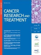 Geographical Variations and Trends in Major Cancer Incidences throughout Korea during 1999-2013